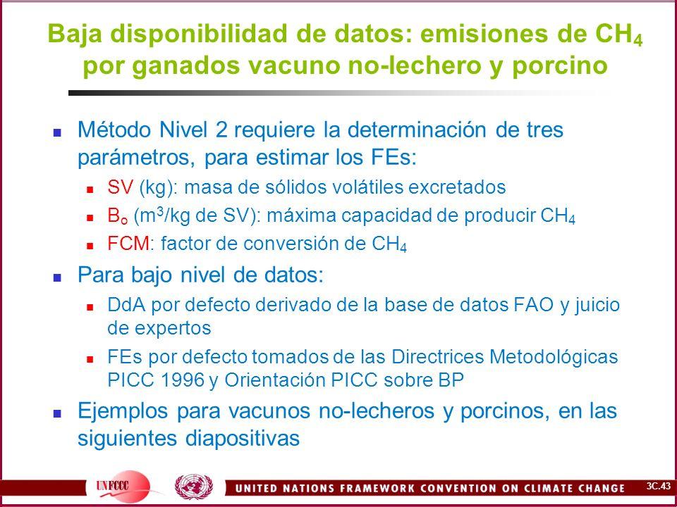 3C.43 Baja disponibilidad de datos: emisiones de CH 4 por ganados vacuno no-lechero y porcino Método Nivel 2 requiere la determinación de tres parámet