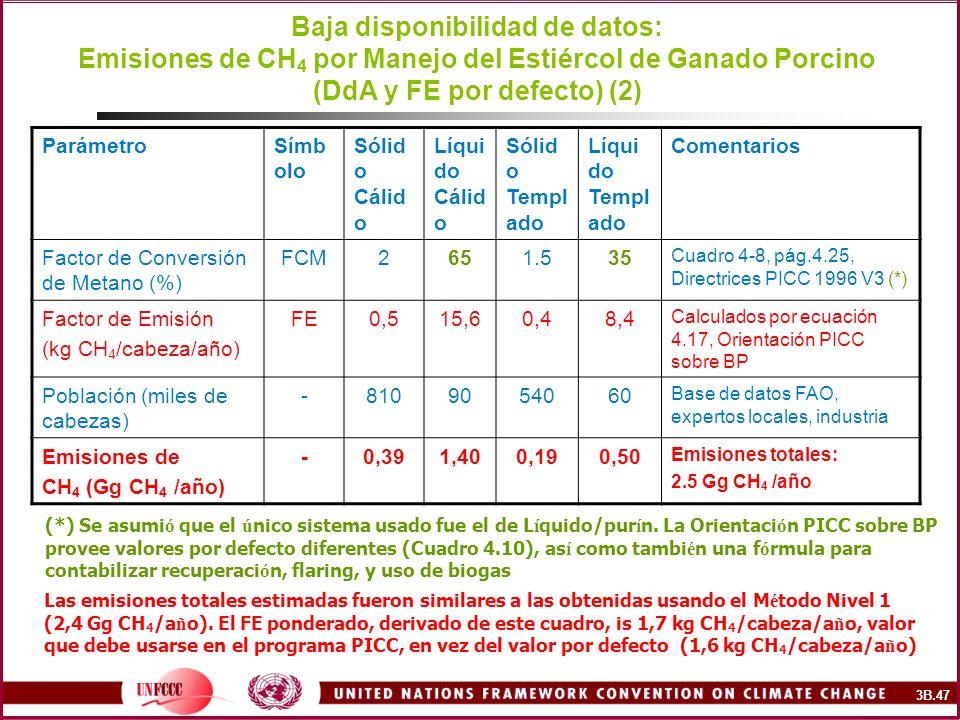 Baja disponibilidad de datos: Emisiones de CH 4 por Manejo del Estiércol de Ganado Porcino (DdA y FE por defecto) (2) ParámetroSímb olo Sólid o Cálid