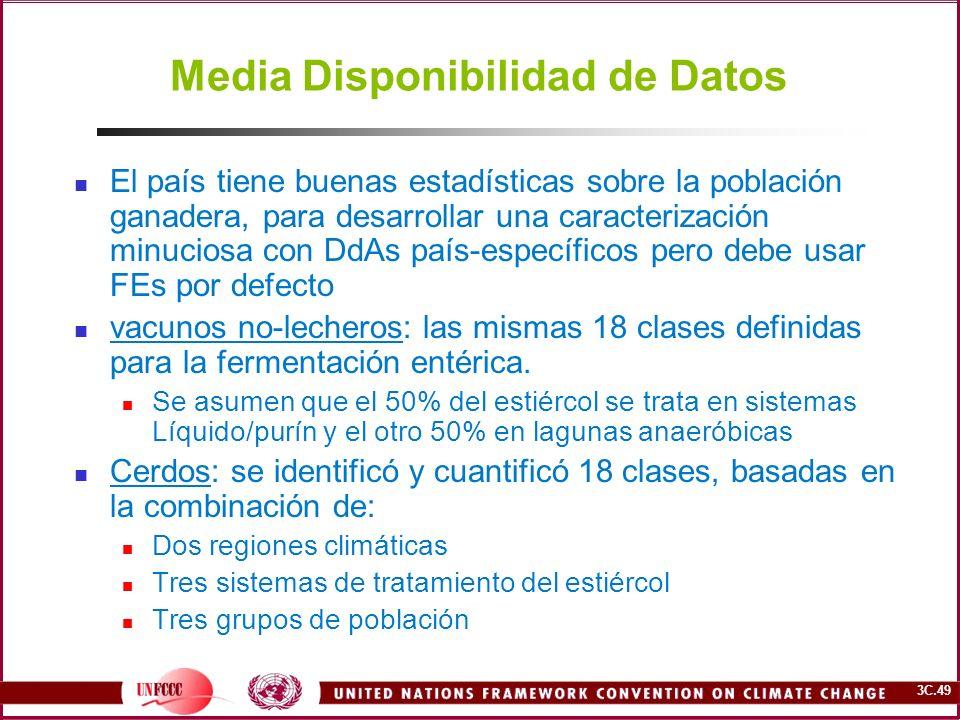 3C.49 Media Disponibilidad de Datos El país tiene buenas estadísticas sobre la población ganadera, para desarrollar una caracterización minuciosa con