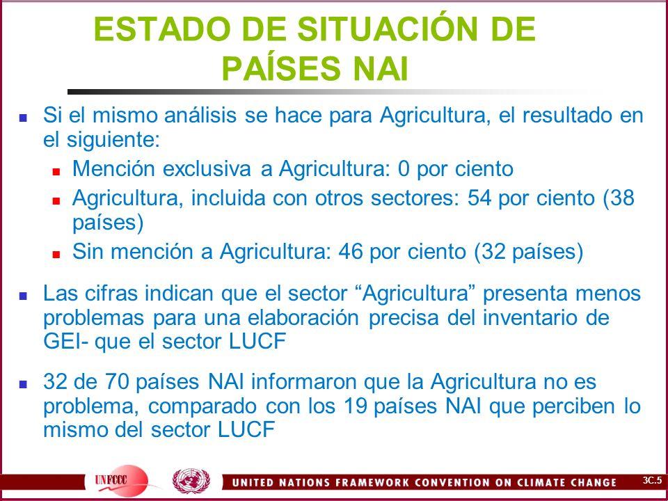 3C.5 ESTADO DE SITUACIÓN DE PAÍSES NAI Si el mismo análisis se hace para Agricultura, el resultado en el siguiente: Mención exclusiva a Agricultura: 0