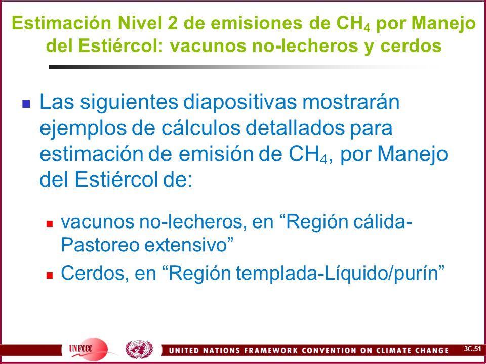 3C.51 Estimación Nivel 2 de emisiones de CH 4 por Manejo del Estiércol: vacunos no-lecheros y cerdos Las siguientes diapositivas mostrarán ejemplos de
