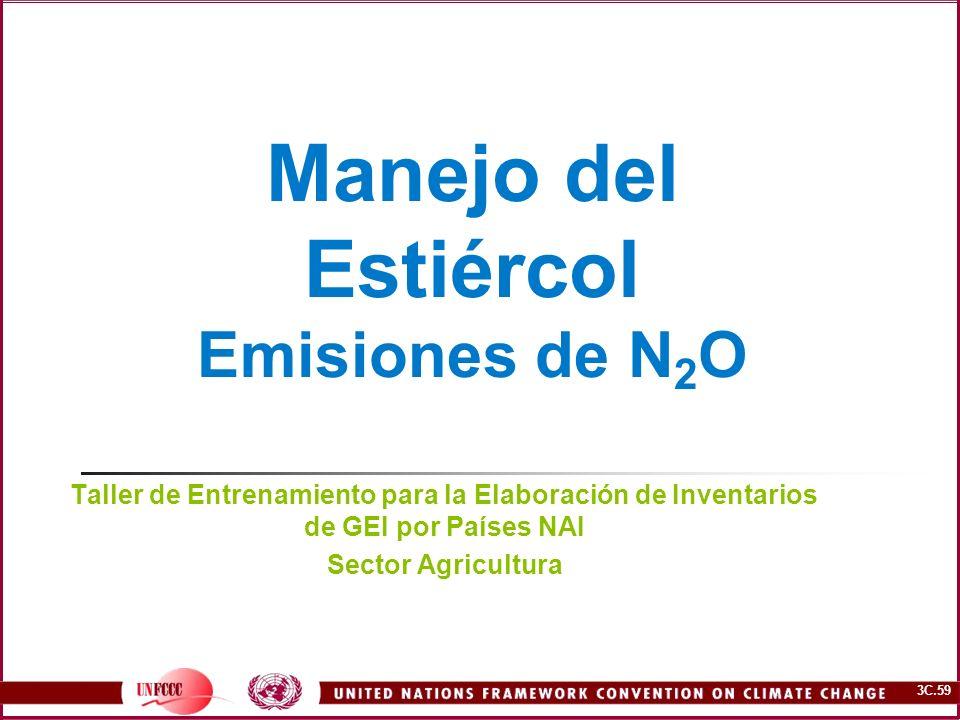 3C.59 Manejo del Estiércol Emisiones de N 2 O Taller de Entrenamiento para la Elaboración de Inventarios de GEI por Países NAI Sector Agricultura