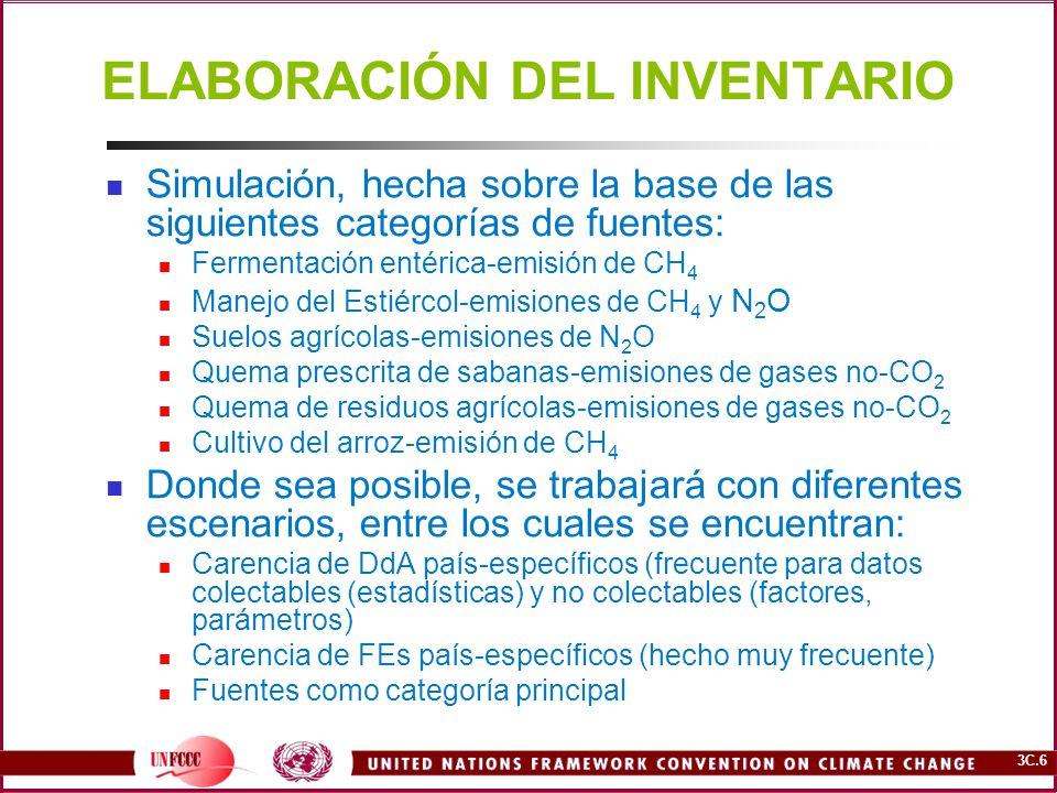 3C.6 ELABORACIÓN DEL INVENTARIO Simulación, hecha sobre la base de las siguientes categorías de fuentes: Fermentación entérica-emisión de CH 4 Manejo