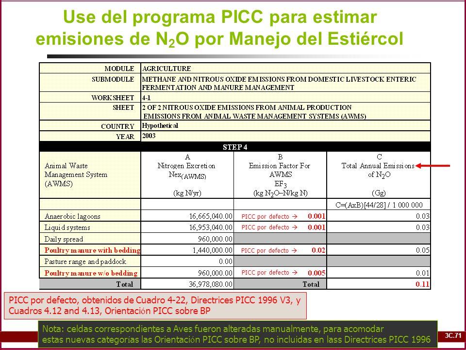 3C.71 Use del programa PICC para estimar emisiones de N 2 O por Manejo del Estiércol PICC por defecto PICC por defecto, obtenidos de Cuadro 4-22, Dire