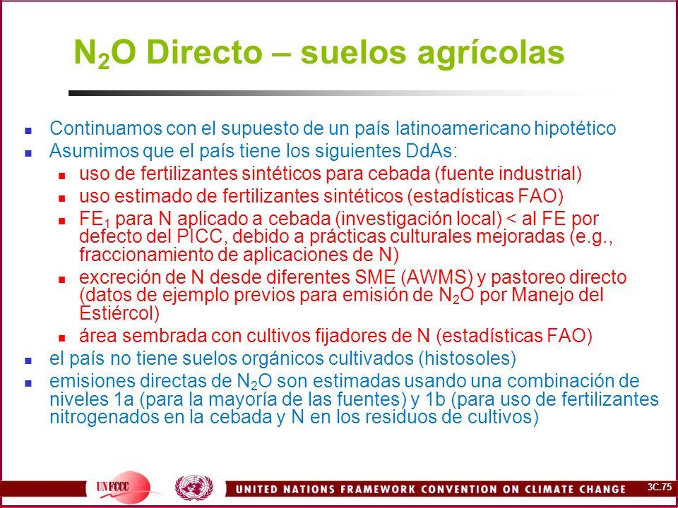 3C.75 N 2 O Directo – suelos agrícolas Continuamos con el supuesto de un país latinoamericano hipotético Asumimos que el país tiene los siguientes DdA