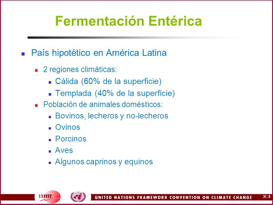 3C.8 Fermentación Entérica País hipotético en América Latina 2 regiones climáticas: Cálida (60% de la superficie) Templada (40% de la superficie) Pobl