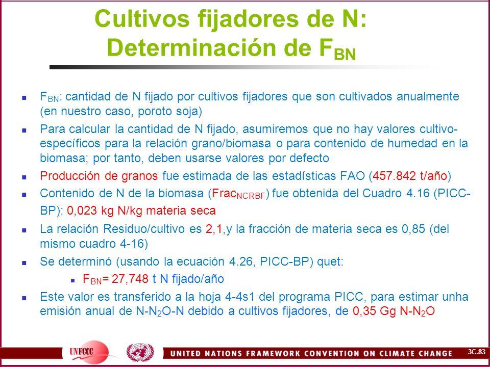 3C.83 Cultivos fijadores de N: Determinación de F BN F BN : cantidad de N fijado por cultivos fijadores que son cultivados anualmente (en nuestro caso