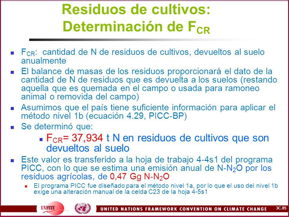 3C.85 Residuos de cultivos: Determinación de F CR F CR : cantidad de N de residuos de cultivos, devueltos al suelo anualmente El balance de masas de l