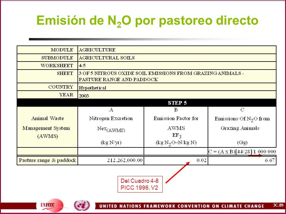 3C.89 Emisión de N 2 O por pastoreo directo Del Cuadro 4-8 PICC 1996, V2
