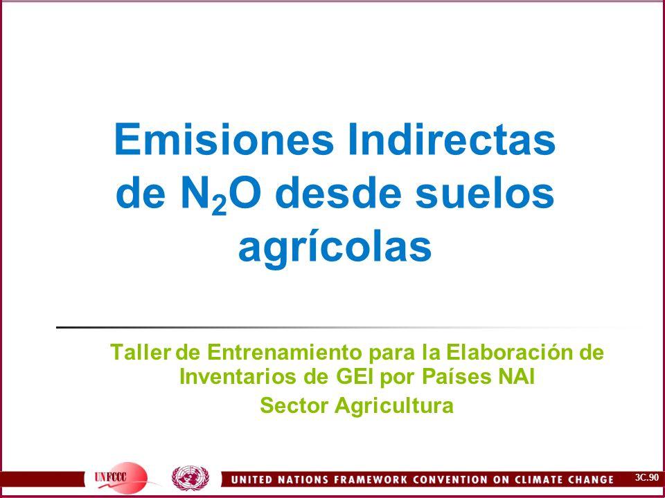 3C.90 Emisiones Indirectas de N 2 O desde suelos agrícolas Taller de Entrenamiento para la Elaboración de Inventarios de GEI por Países NAI Sector Agr