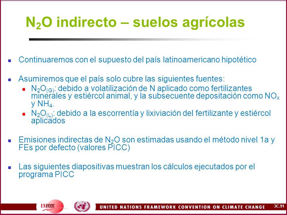 3C.91 N 2 O indirecto – suelos agrícolas Continuaremos con el supuesto del país latinoamericano hipotético Asumiremos que el país solo cubre las sigui