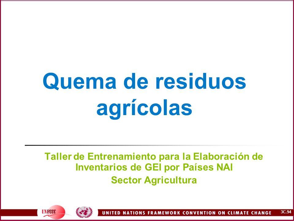 3C.94 Quema de residuos agrícolas Taller de Entrenamiento para la Elaboración de Inventarios de GEI por Países NAI Sector Agricultura