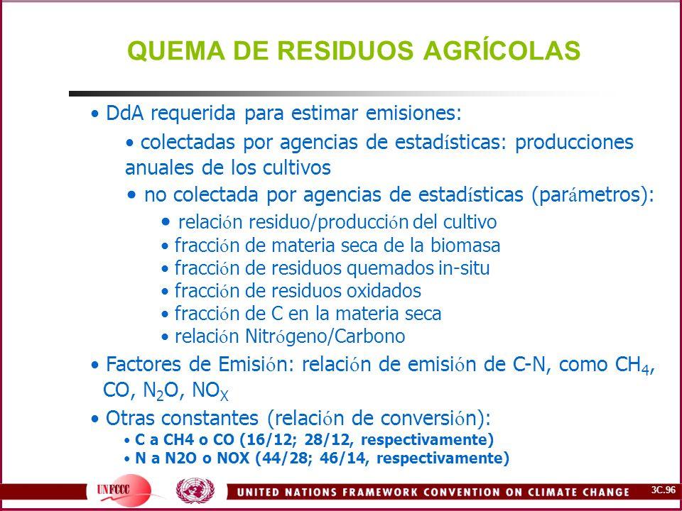 3C.96 DdA requerida para estimar emisiones: colectadas por agencias de estad í sticas: producciones anuales de los cultivos no colectada por agencias