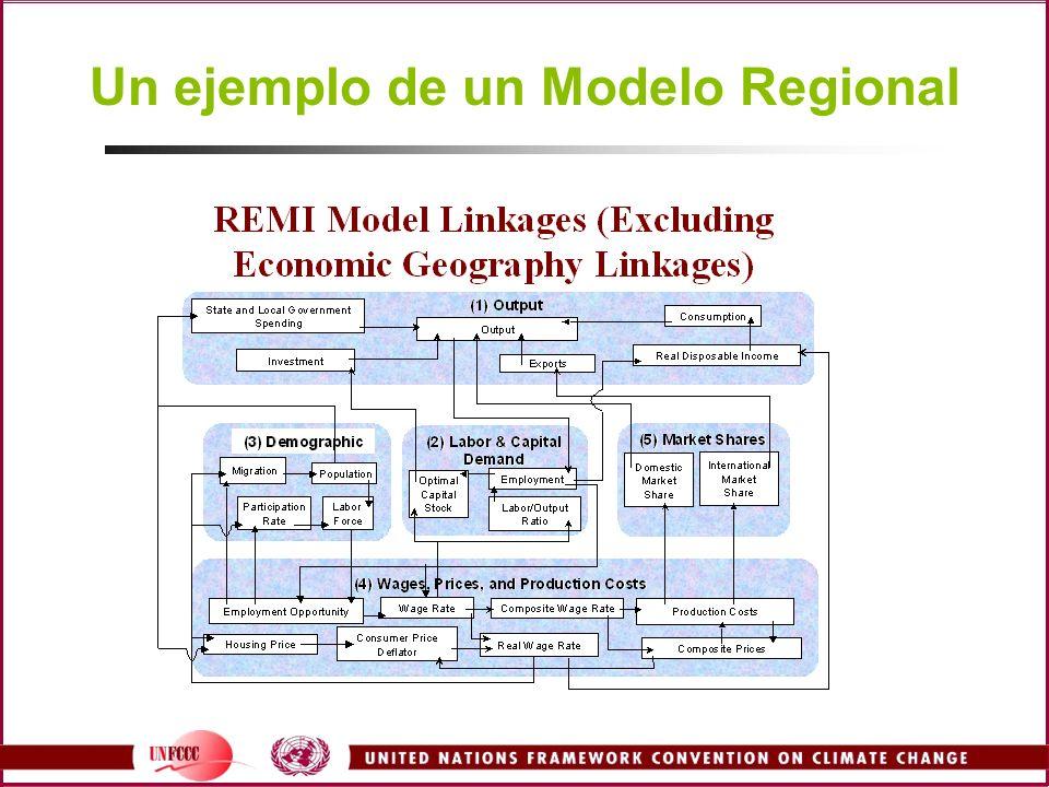 Un ejemplo de un Modelo Regional