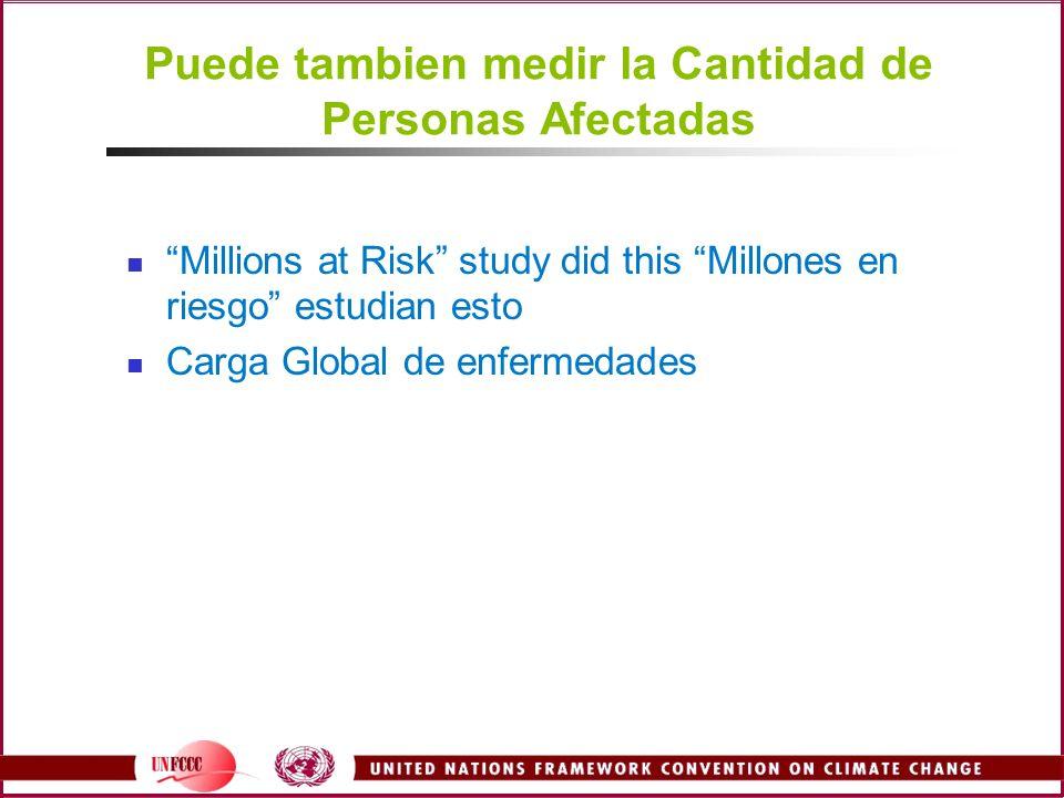 Puede tambien medir la Cantidad de Personas Afectadas Millions at Risk study did this Millones en riesgo estudian esto Carga Global de enfermedades