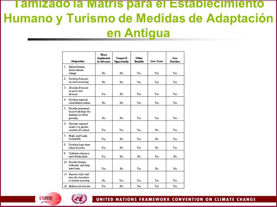 Tamizado la Matris para el Establecimiento Humano y Turismo de Medidas de Adaptación en Antigua