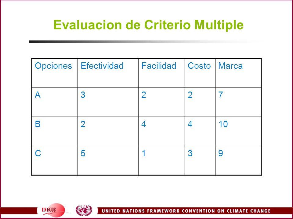 Evaluacion de Criterio Multiple OpcionesEfectividadFacilidadCostoMarca A3227 B24410 C5139