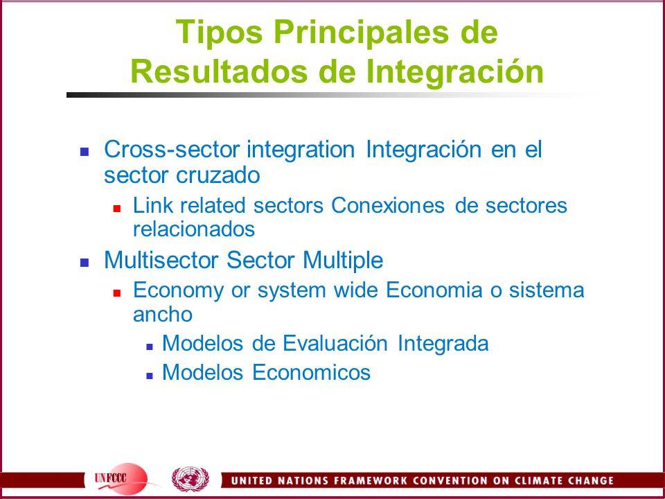 Tipos Principales de Resultados de Integración Cross-sector integration Integración en el sector cruzado Link related sectors Conexiones de sectores relacionados Multisector Sector Multiple Economy or system wide Economia o sistema ancho Modelos de Evaluación Integrada Modelos Economicos
