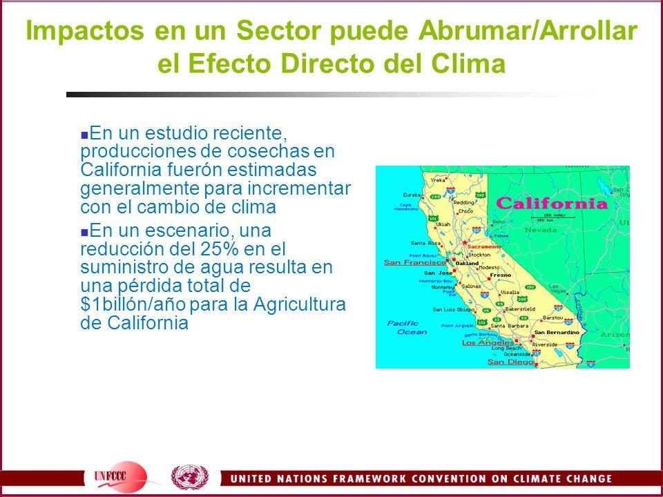 Impactos en un Sector puede Abrumar/Arrollar el Efecto Directo del Clima En un estudio reciente, producciones de cosechas en California fuerón estimadas generalmente para incrementar con el cambio de clima En un escenario, una reducción del 25% en el suministro de agua resulta en una pérdida total de $1billón/año para la Agricultura de California
