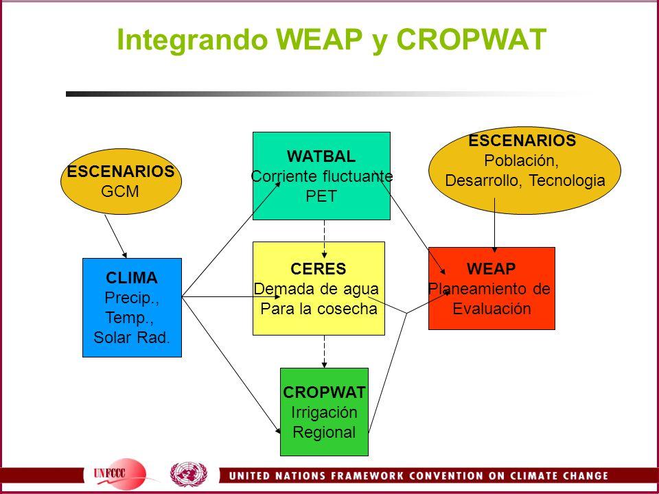 Integrando WEAP y CROPWAT CLIMA Precip., Temp., Solar Rad.
