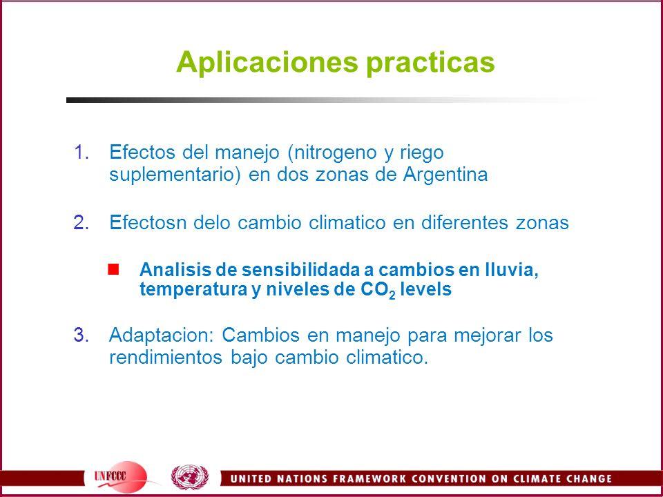 Aplicaciones practicas 1.Efectos del manejo (nitrogeno y riego suplementario) en dos zonas de Argentina 2.Efectosn delo cambio climatico en diferentes