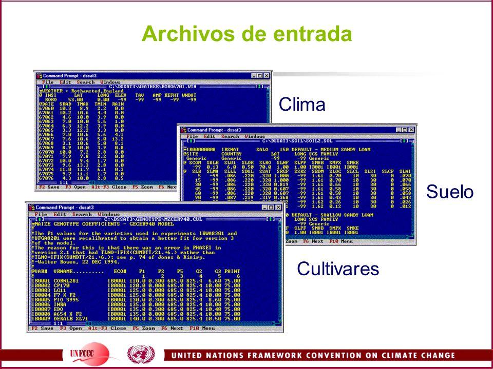 Clima Suelo Cultivares Archivos de entrada