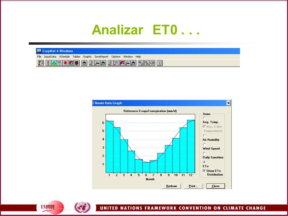 Analizar ET0...