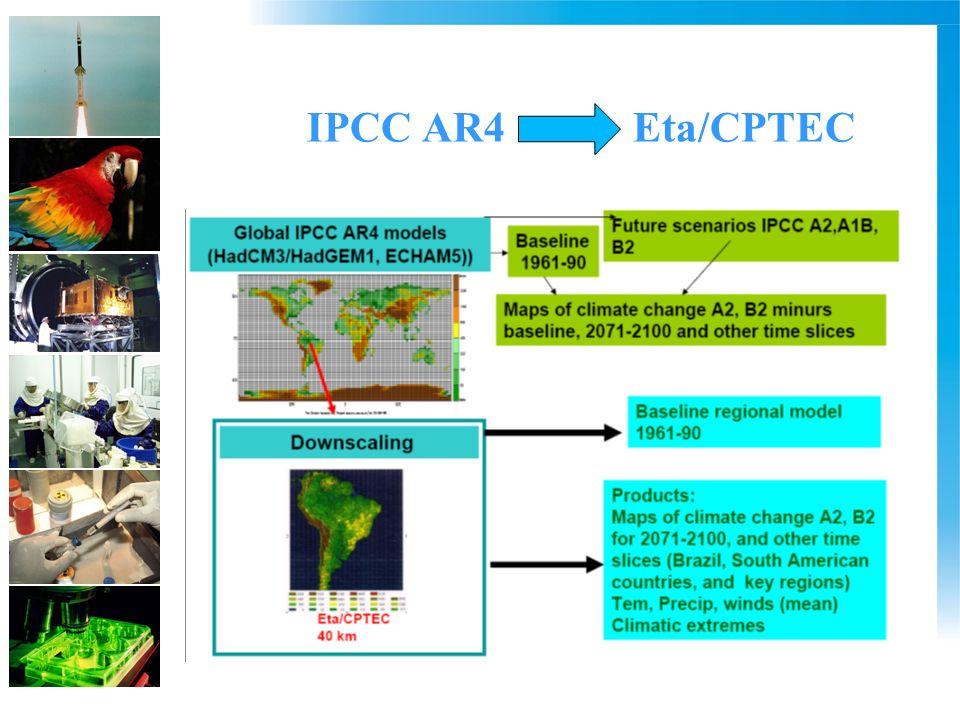 IPCC AR4 Eta/CPTEC