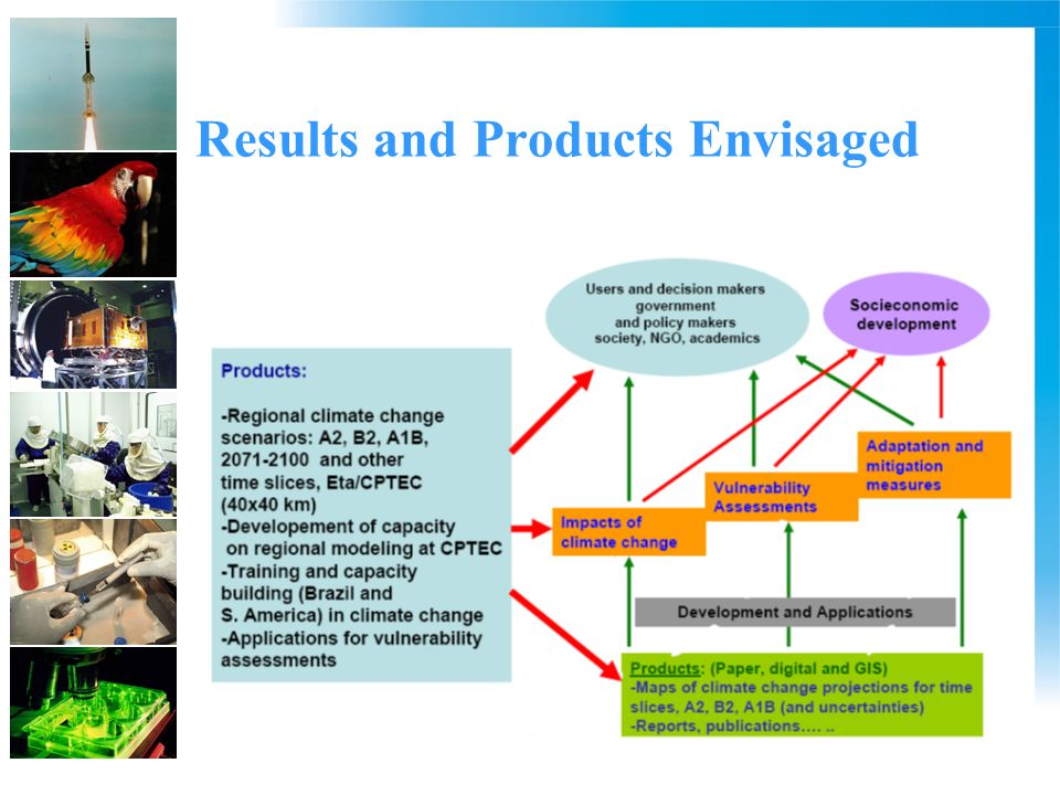 Results and Products Envisaged