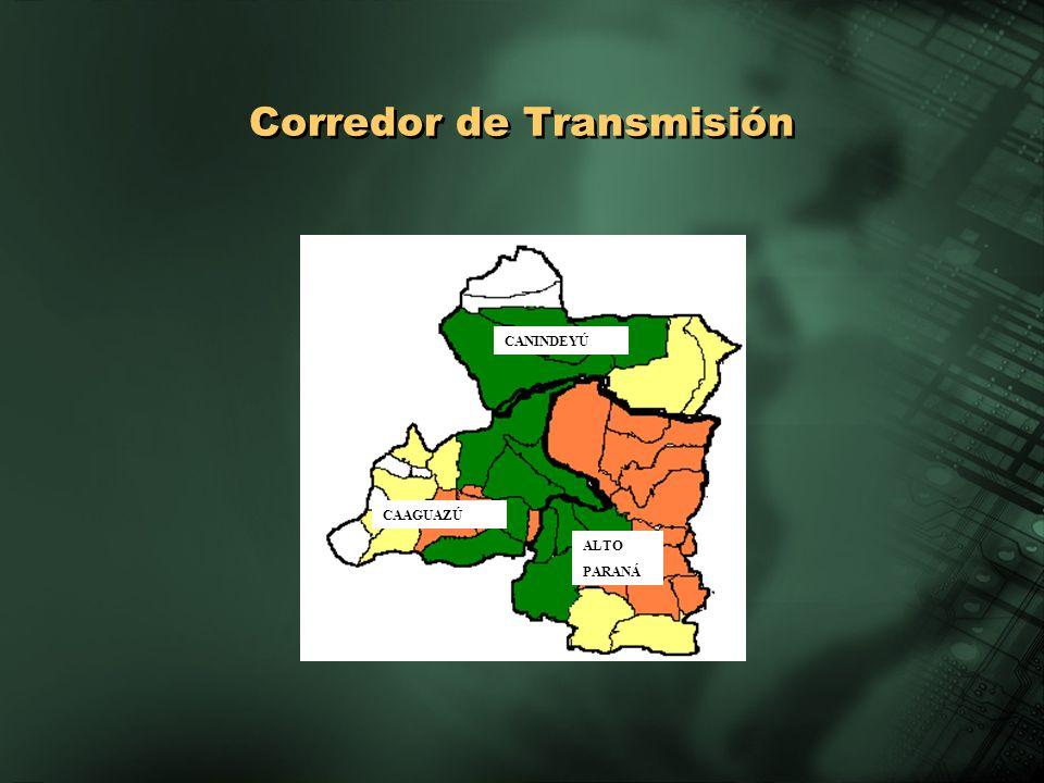Corredor de Transmisión CANINDEYÚ CAAGUAZÚ ALTO PARANÁ
