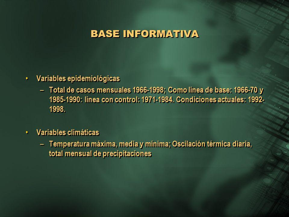 Variables epidemiológicas – Total de casos mensuales 1966-1998; Como línea de base: 1966-70 y 1985-1990: línea con control: 1971-1984. Condiciones act