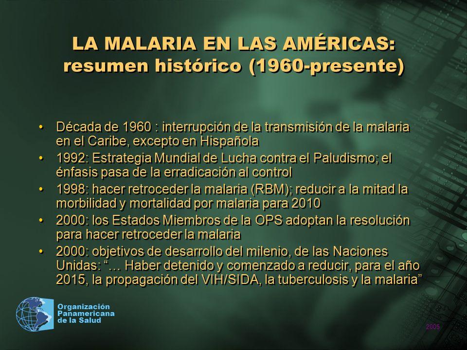 2005 Organización Panamericana de la Salud SITUACIÓN ACTUAL DE LA MALARIA 264 de los 869 millones de habitantes del continente americano viven en zonas de riesgo ecológico de transmisión de malaria (2004) –Zonas de riesgo ínfimo o bajo : 223 millones –Zonas de riesgo moderado : 30 millones –Zonas de riesgo alto : 11 millones 264 de los 869 millones de habitantes del continente americano viven en zonas de riesgo ecológico de transmisión de malaria (2004) –Zonas de riesgo ínfimo o bajo : 223 millones –Zonas de riesgo moderado : 30 millones –Zonas de riesgo alto : 11 millones