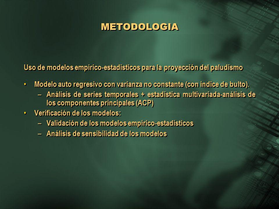 METODOLOGIA Uso de modelos empírico-estadísticos para la proyección del paludismo Modelo auto regresivo con varianza no constante (con índice de bulto