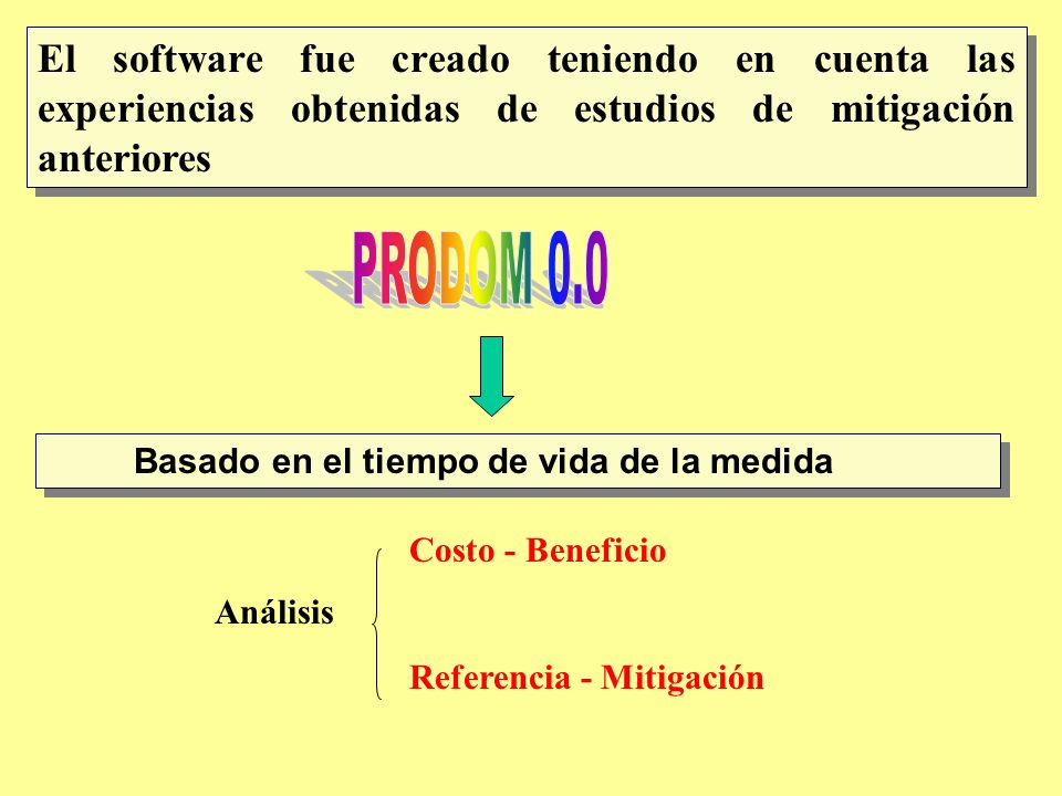 Análisis Costo - Beneficio Referencia - Mitigación Basado en el tiempo de vida de la medida El software fue creado teniendo en cuenta las experiencias obtenidas de estudios de mitigación anteriores