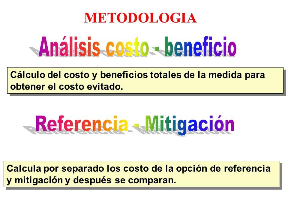 METODOLOGIA Cálculo del costo y beneficios totales de la medida para obtener el costo evitado. Calcula por separado los costo de la opción de referenc