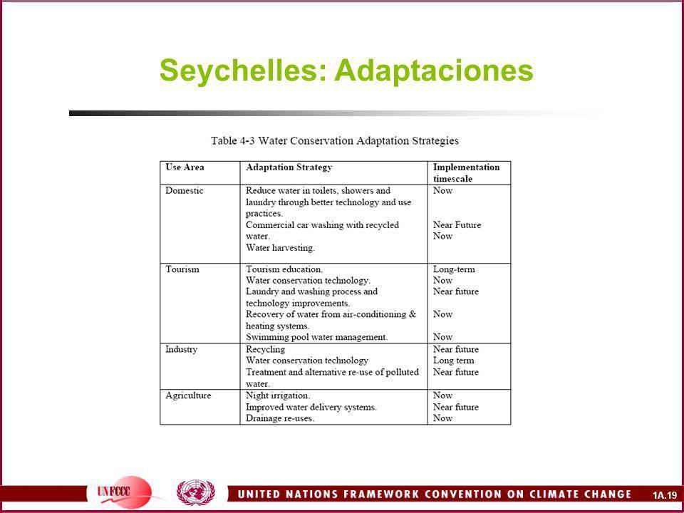 1A.19 Seychelles: Adaptaciones