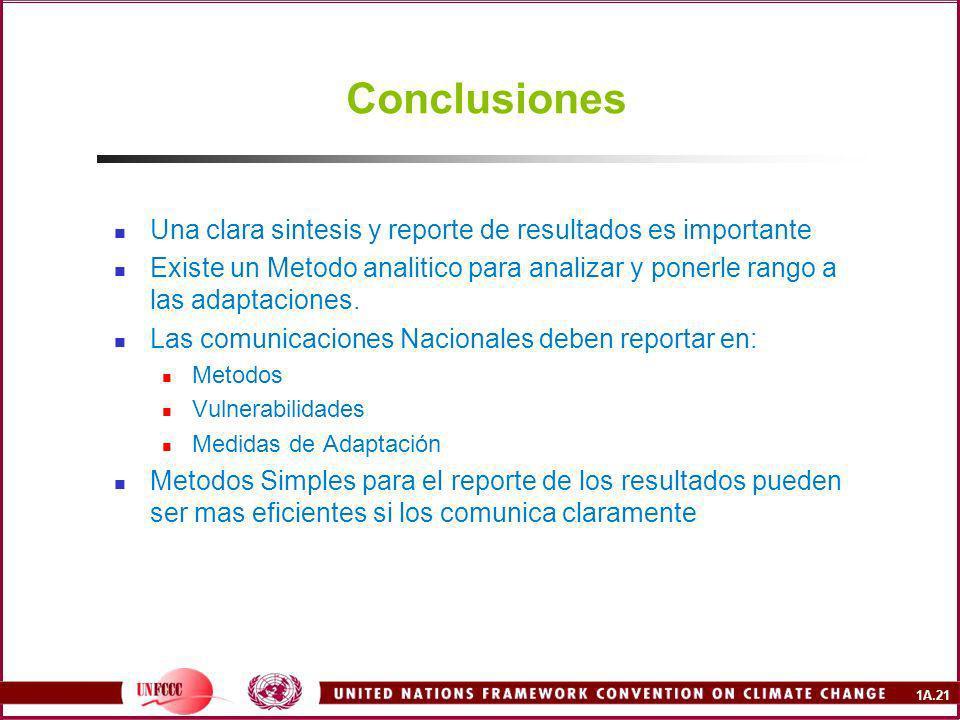 1A.21 Conclusiones Una clara sintesis y reporte de resultados es importante Existe un Metodo analitico para analizar y ponerle rango a las adaptaciones.