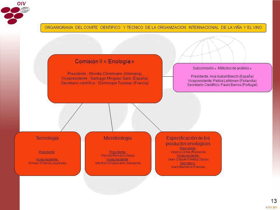 OIV 2011 13 Comisión II « Enología » Presidente : Monika Christmann (Alemania) Vicepresidente : Santiago Mínguez Sanz (España) Secretario científico :