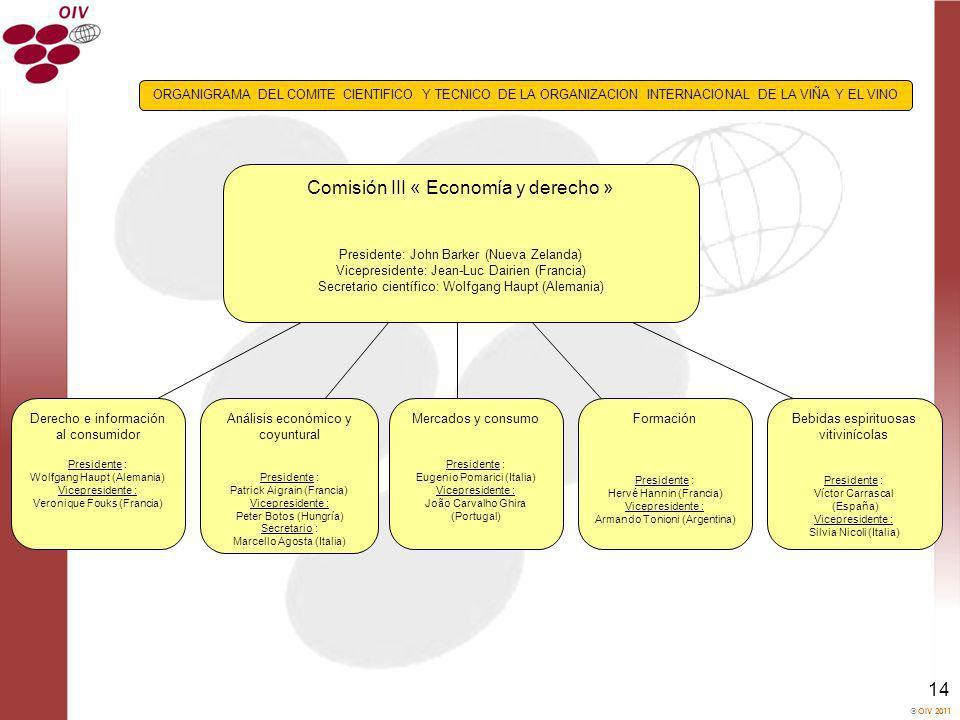 OIV 2011 14 Comisión III « Economía y derecho » Presidente: John Barker (Nueva Zelanda) Vicepresidente: Jean-Luc Dairien (Francia) Secretario científi