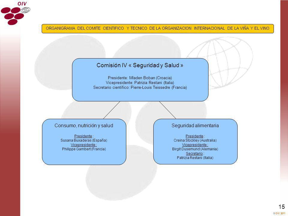 OIV 2011 15 Comisión IV « Seguridad y Salud » Presidente: Mladen Boban (Croacia) Vicepresidente: Patrizia Restani (Italia) Secretario científico: Pier