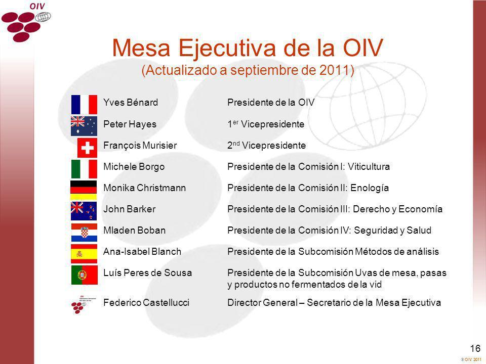 OIV 2011 16 Yves BénardPresidente de la OIV Peter Hayes1 er Vicepresidente François Murisier2 nd Vicepresidente Michele BorgoPresidente de la Comisión