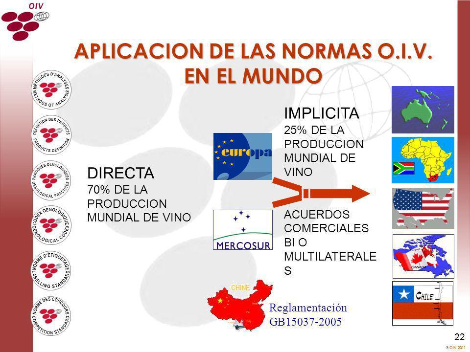 OIV 2011 22 DIRECTA 70% DE LA PRODUCCION MUNDIAL DE VINO IMPLICITA 25% DE LA PRODUCCION MUNDIAL DE VINO ACUERDOS COMERCIALES BI O MULTILATERALE S Regl