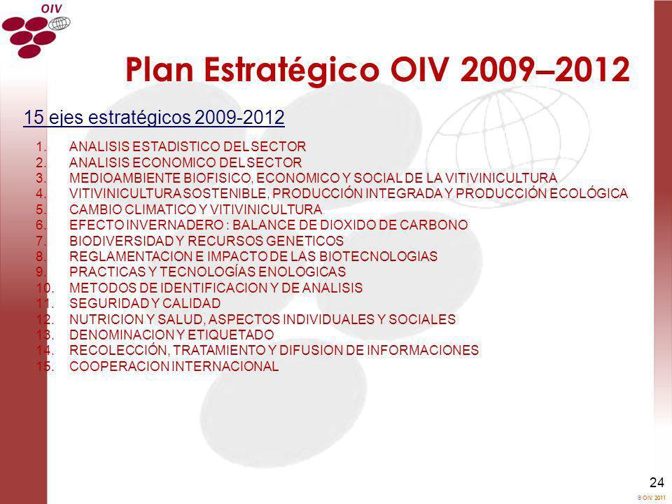 OIV 2011 24 Plan Estrat é gico OIV 2009 – 2012 15 ejes estratégicos 2009-2012 1.ANALISIS ESTADISTICO DEL SECTOR 2.ANALISIS ECONOMICO DEL SECTOR 3.MEDI