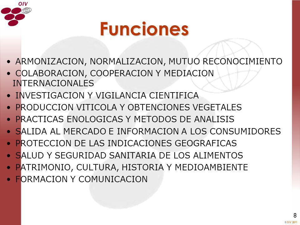 OIV 2011 8 Funciones ARMONIZACION, NORMALIZACION, MUTUO RECONOCIMIENTO COLABORACION, COOPERACION Y MEDIACION INTERNACIONALES INVESTIGACION Y VIGILANCI