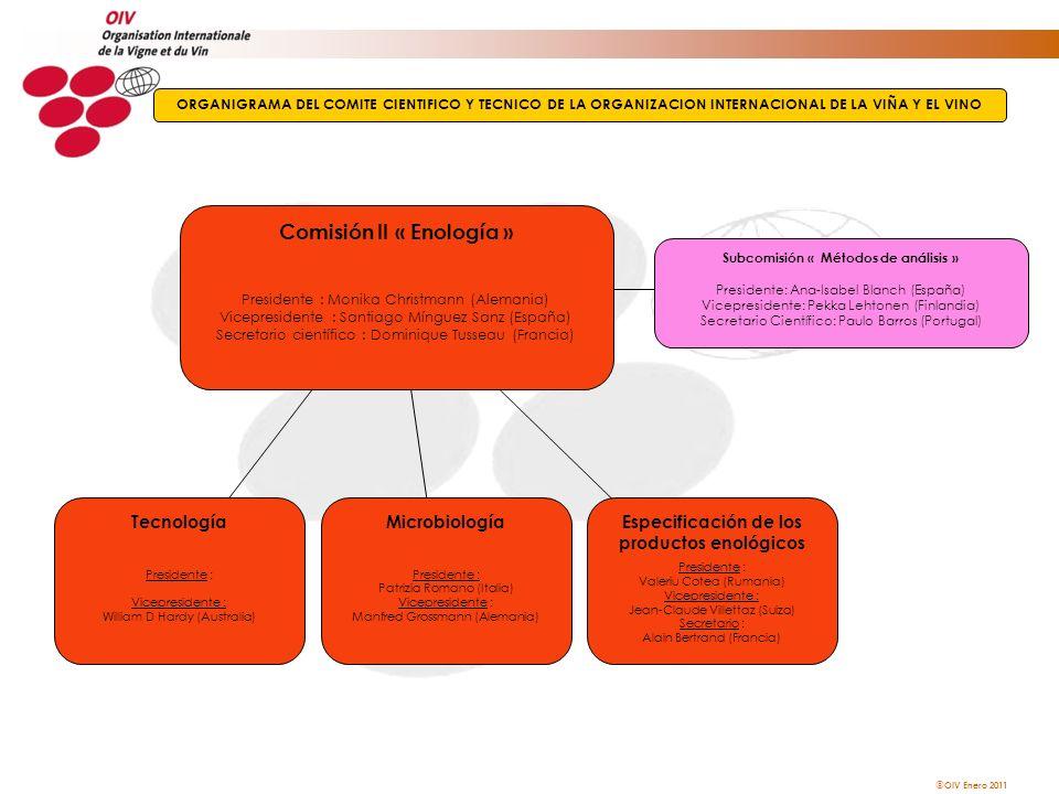 OIV Enero 2011 Comisión II « Enología » Presidente : Monika Christmann (Alemania) Vicepresidente : Santiago Mínguez Sanz (España) Secretario científic