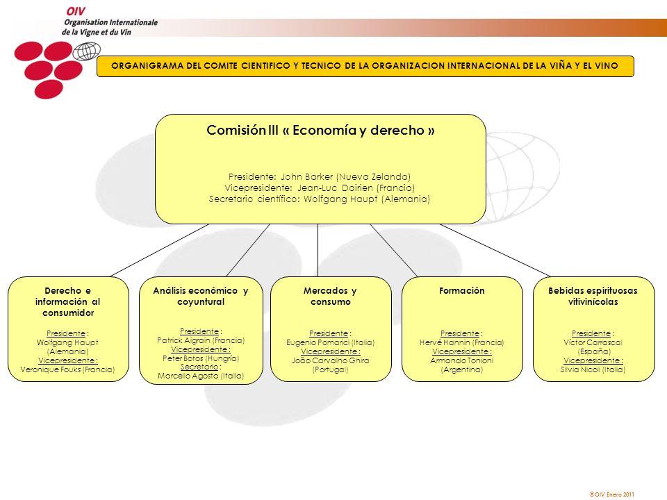 OIV Enero 2011 Comisión III « Economía y derecho » Presidente: John Barker (Nueva Zelanda) Vicepresidente: Jean-Luc Dairien (Francia) Secretario cient