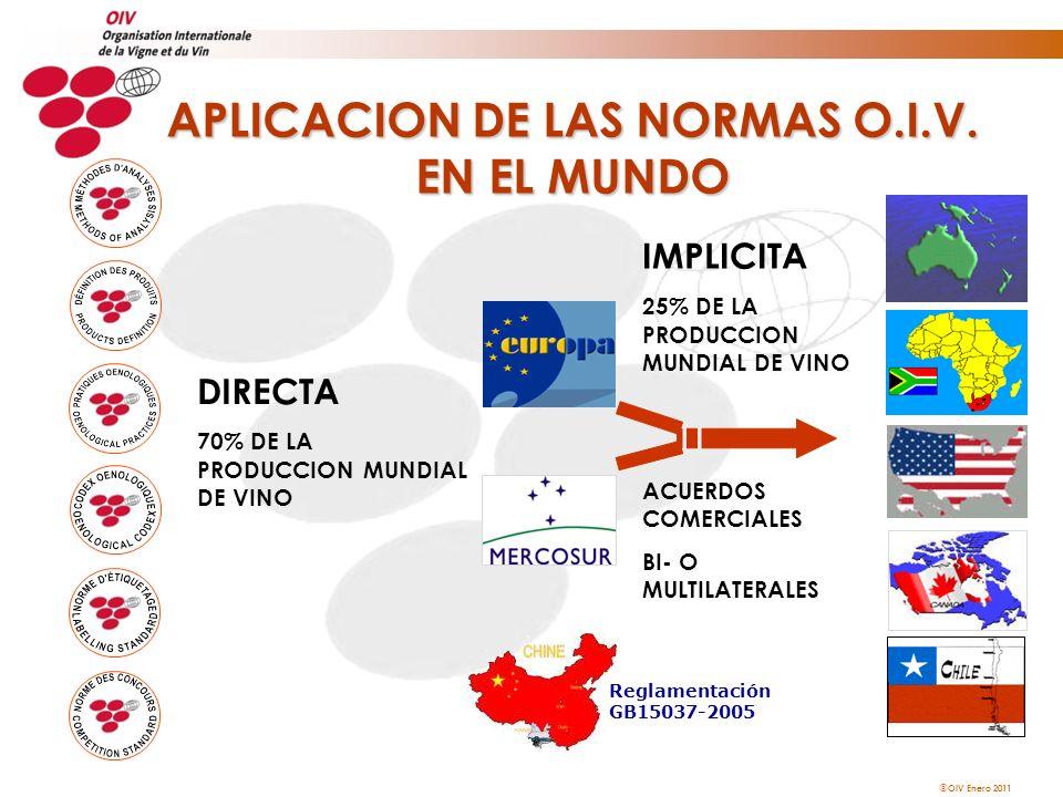 OIV Enero 2011 DIRECTA 70% DE LA PRODUCCION MUNDIAL DE VINO IMPLICITA 25% DE LA PRODUCCION MUNDIAL DE VINO ACUERDOS COMERCIALES BI- O MULTILATERALES R