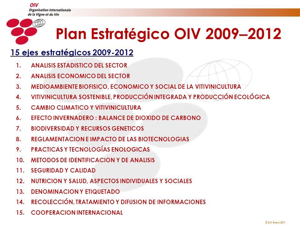 OIV Enero 2011 Plan Estrat é gico OIV 2009 – 2012 15 ejes estratégicos 2009-2012 1.ANALISIS ESTADISTICO DEL SECTOR 2.ANALISIS ECONOMICO DEL SECTOR 3.M