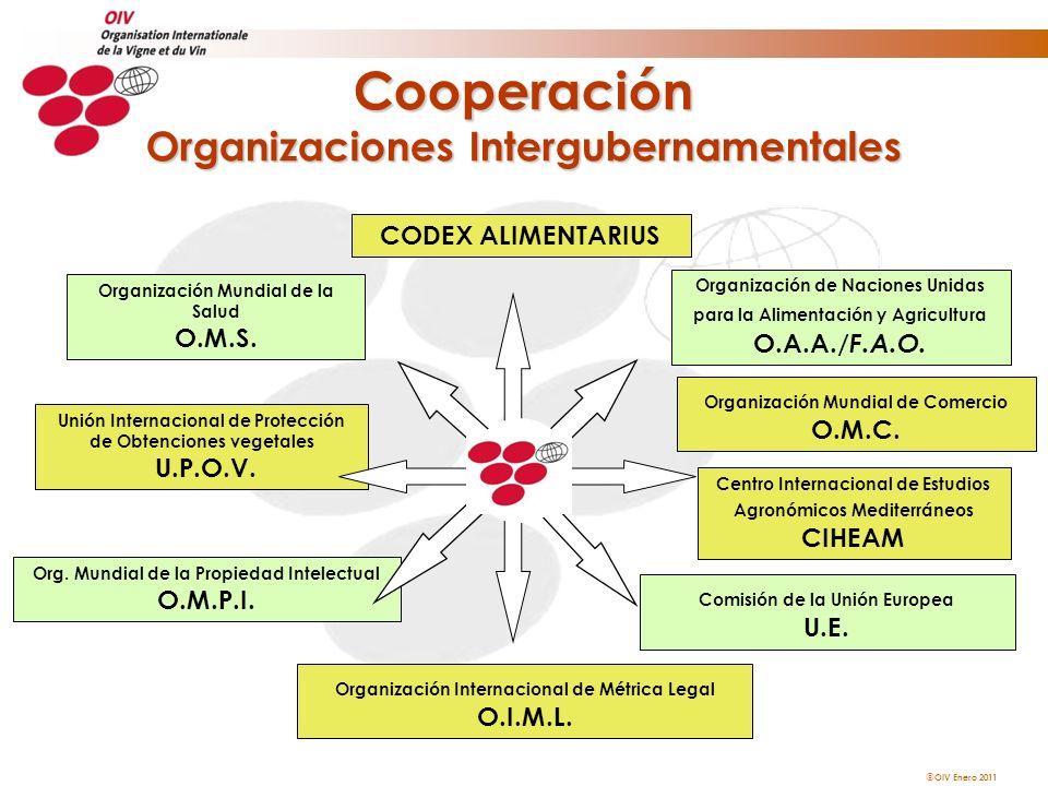OIV Enero 2011 Cooperación Organizaciones Intergubernamentales Unión Internacional de Protección de Obtenciones vegetales U.P.O.V. Organización Mundia