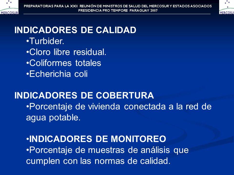 INDICADORES DE CALIDAD Turbider. Cloro libre residual. Coliformes totales Echerichia coli INDICADORES DE COBERTURA Porcentaje de vivienda conectada a